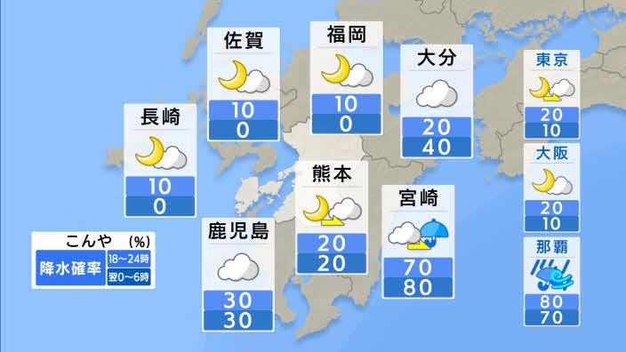 熊本 天気