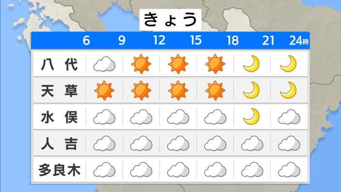 天気 予報 市 熊本